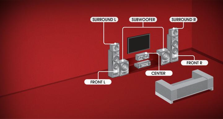 Công suất dàn máy STR-K77SW với âm thanh 7.2 kênh công suất cực mạnh cho giải trí của bạn trở nên tuyệt vời hơn bao giờ hết.