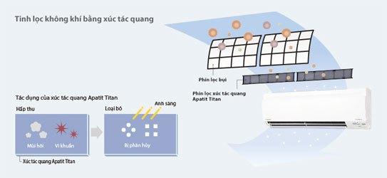 Máy lạnh Daikin FTKS35GVMV khuyến mãi tại Tập Đoàn Công Nghệ Điện Tử Viễn Thông Quốc Tế Đông Dương