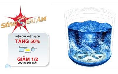 Mua máy giặt loại nào tốt? Máy giặt Sanyo ASW-DQ900HT 9 kg bạc