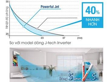Máy lạnh Sharp AH-X9SEW chế độ Powerful Jet làm mát hiệu quả và nhanh chóng