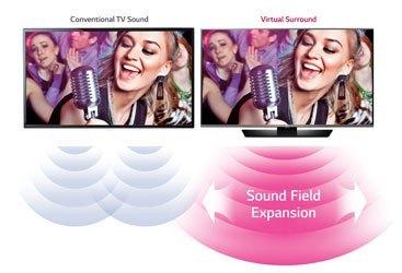 Tivi LED LG 49LF630T cho âm thanh cực hay
