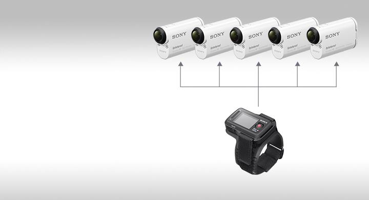 Giờ đây bạn có thể giám sát, bắt đầu và dừng ghi lên đến 5 máy quay phim Sony HDR-AS100VR/CE35 cùng lúc bằng điều khiển Live-View RM-LVR1