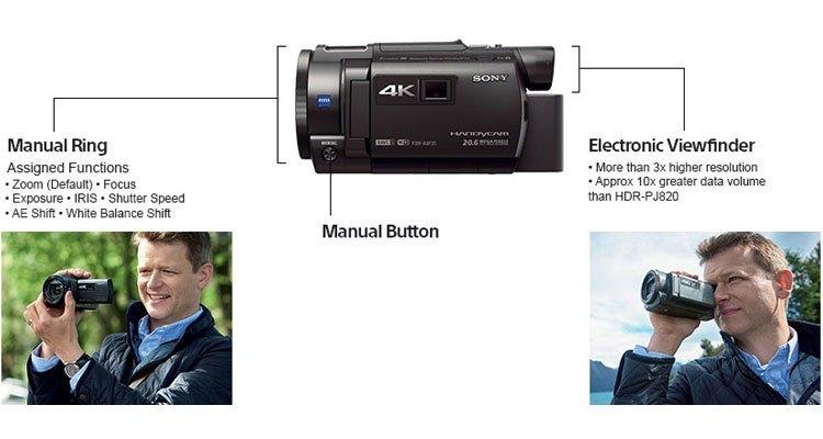 Máy quay phim Sony FDR-AXP35 điều chỉnh trực quan