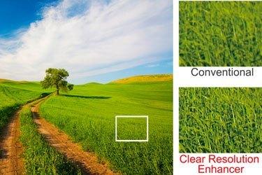 Tivi Led Sony 40R350C sử dụng công nghệ xử lý hình ảnh Clear Resolution Enhancer
