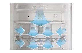 Tủ lạnh Electrolux ETB2102PE-RVN làm lạnh đa chiều