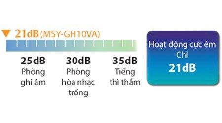 Mua máy lạnh Mitsubishi HL35VC trả góp thủ tục đơn giản