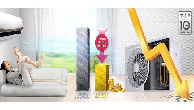 Máy điều hòa không khí LG V18ENC tiết kiệm điện