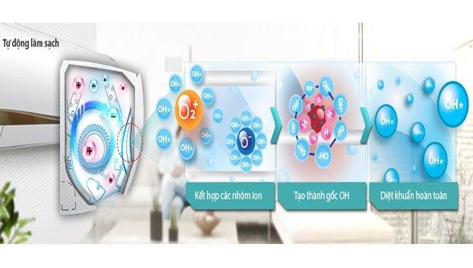 Máy lạnh LG V18ENC tự động làm sạch