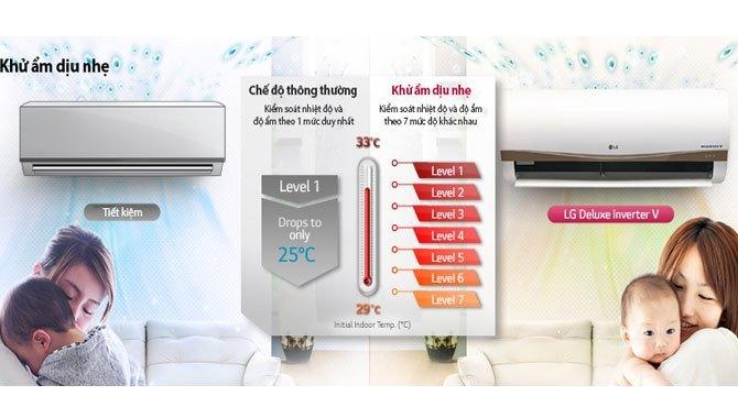 Máy điều hòa LG V18ENC khử ẩm dịu nhẹ