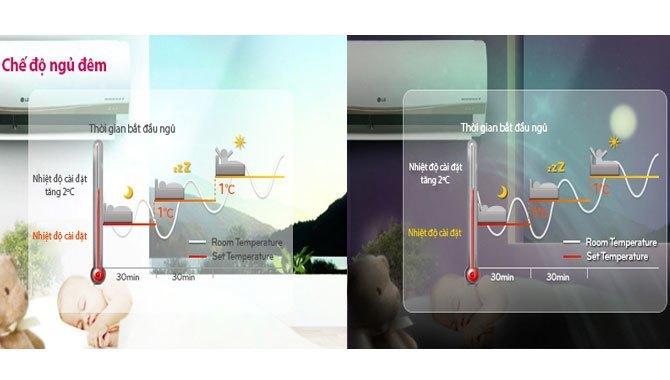 Máy lạnh LG V18ENC giữ cho giấc ngủ bạn ngon hơn