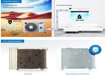 Bộ ba bảo vệ tăng cường của máy điều hòa Samsung AR12JSFNJWKNSV