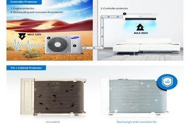 Bộ ba bảo vệ tăng cường máy lạnh Samsung AR18JCFSSURNSV