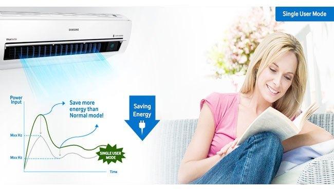 Máy lạnh Samsung AR12JSFNJWKNSV tiết kiệm điện với chế độ một người dùng
