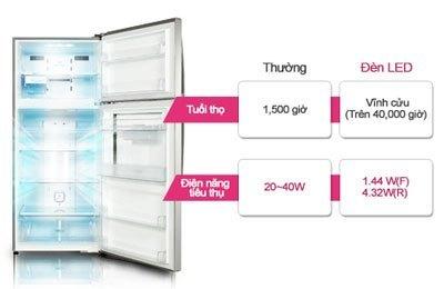 Tủ lạnh LG GR-L392M trang bị đèn LED tiết kiệm điện năng, tuổi thọ cao và đặc biệt là toả nhiệt ít