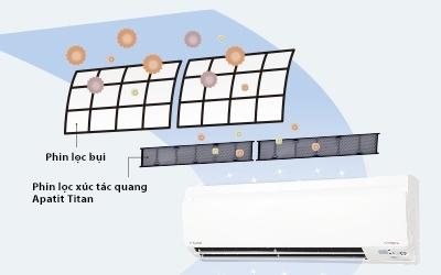 Máy lạnh hãng nào tốt? Máy điều hòa Daikin FTKC25PVMV 1 ngựa
