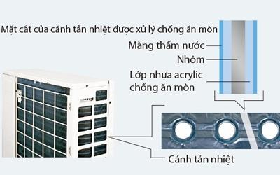 Mua điều hòa không khí loại nào tốt? Máy lạnh Daikin FTKC35PVMV 1.5 ngựa