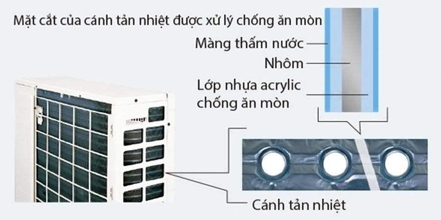 Máy lạnh Daikin FTKC35QVMV 1.5 HP có dàn nóng chống ăn mòn
