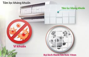 Bảo vệ sức khỏe với tấm lọc kháng khuẩn máy lạnh LG V10APM