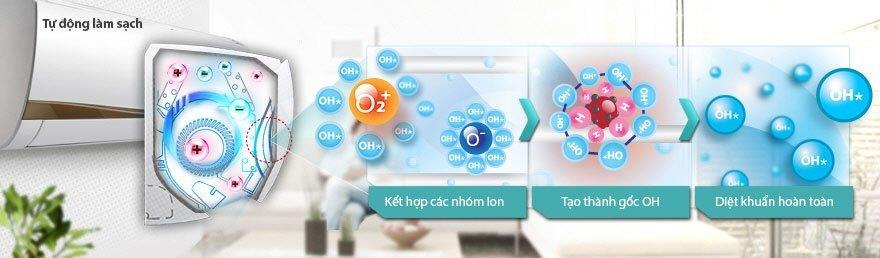 Máy điều hòa LG V13APM tự động làm sạch