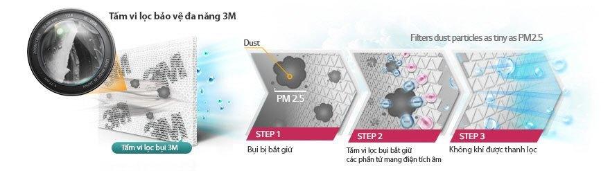 Máy lạnh LG V13APM bảo vệ tối ưu, lọc sạch vi khuẩn gây hại