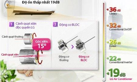 Máy lạnh LG V13APC vận hành êm ái, không ồn