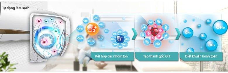 Máy lạnh LG V13APC tự động làm sạch