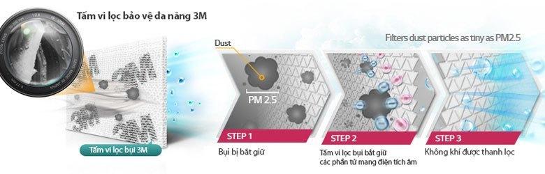 Máy lạnh LG V13APC trang bị tấm vi lọc bảo vệ đa năng