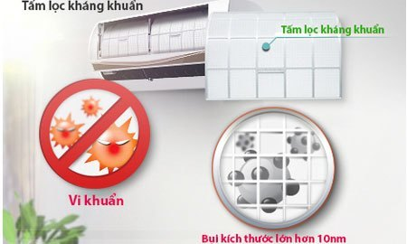 Máy lạnh LG V13APC với tấm lọc kháng khuẩn bảo vệ sức khỏe