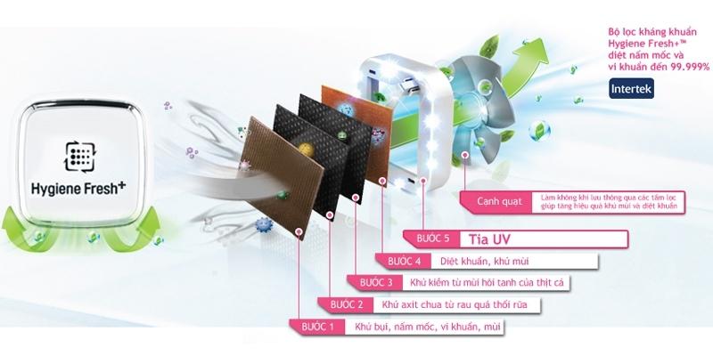 Mua tủ lạnh LG GR-R24FGK 676 lít trả góp lãi suất 0% tại nguyenkim.com