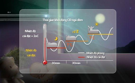 Máy lạnh LG V13BPB 1.5 HP bán trả góp tại diennangluongmattroi.vn