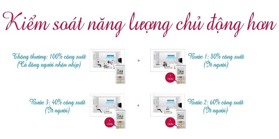 Máy lạnh LG V13END 1.5 HP giá tốt tại Nguyễn Kim