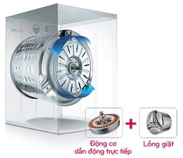 Máy giặt LG WD-23600 tiết kiệm điện nước