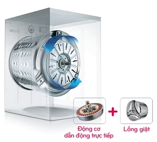 Máy giặt LG WD-8600 với động cơ dẫn động trực tiếp