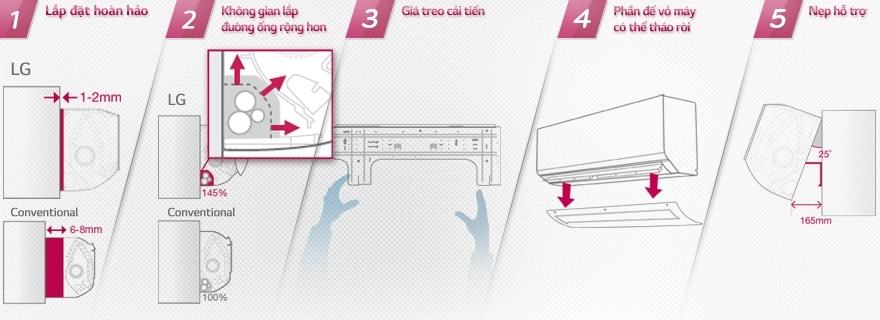 Máy lạnh LG V10ENC - Lắp đặt dễ dàng
