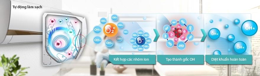 Máy lạnh LG V10ENC - Tự động làm sạch