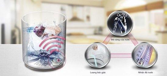 Mua máy giặt LG WF-S9019DR giá rẻ