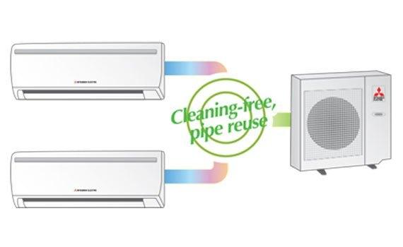Máy lạnh Mitsubishi Electric MSY-GH13VA 1.5 HP giá tốt tại nguyenkim.com