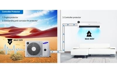 Mua máy lạnh Samsung AR12JCFSSURNSV 1.5 HP trả góp lãi suất 0%