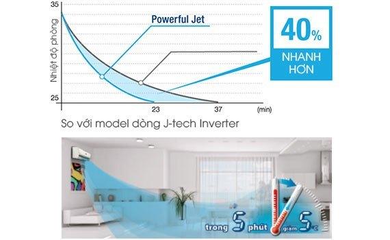 Máy lạnh Sharp AH-X12SEW 1.5 HP làm lạnh nhanh hiệu quả