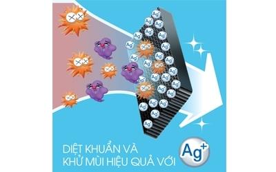 Tủ lạnh Sharp SJ-18VF2 165 lít có bán trả góp tại Nguyễn Kim