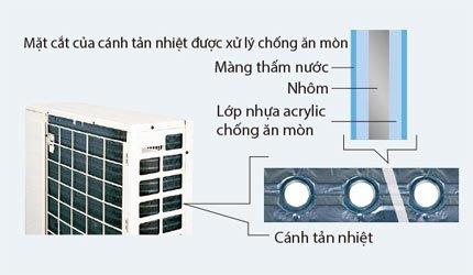 Máy lạnh Daikin FTXM35HVMV đang giảm giá tại Nguyễn Kim