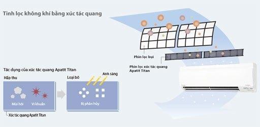 Máy lạnh Daikin FTXM35HVMV chính hãng tại Nguyễn Kim