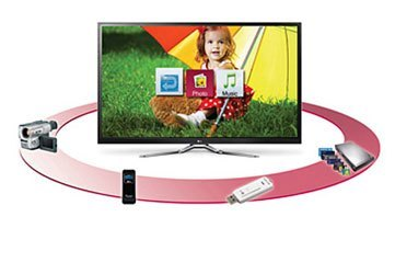 Tivi LED LG 40LF632T với kết nối tốc độ cao