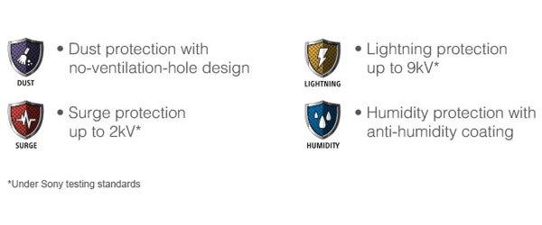 X-protection PRO nâng cao khả năng bảo vệ TV LCD SONY KDL-32R500C