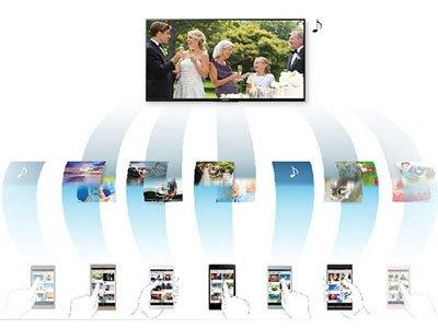 Chia sẻ khoảnh khắc Photo Sharing với TV LED SONY KDL-32R500C