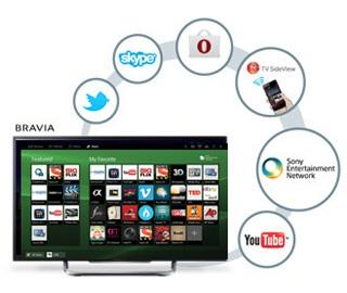 TV LED Sony KDL-40W700C 40 inch