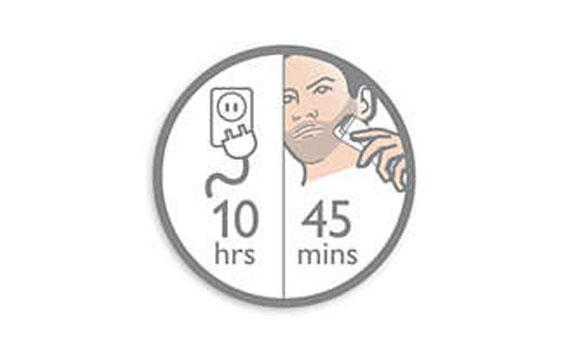 Máy tạo kiểu râu Philips QT4005 có thời lượng pin ấn tượng