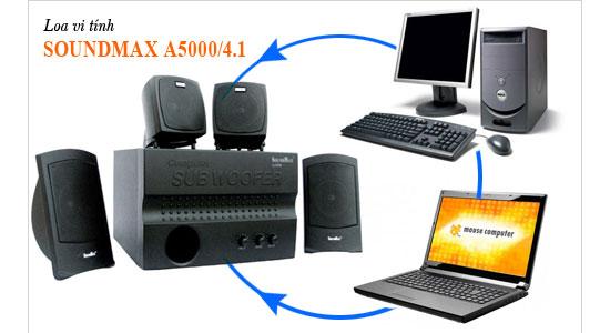Loa vi tính Soundmax A5000 tiện lợi sử dụng