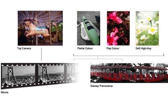 Máy ảnh Sony DSC-W830 thỏa sức sáng tạo với nhiều hiệu ứng