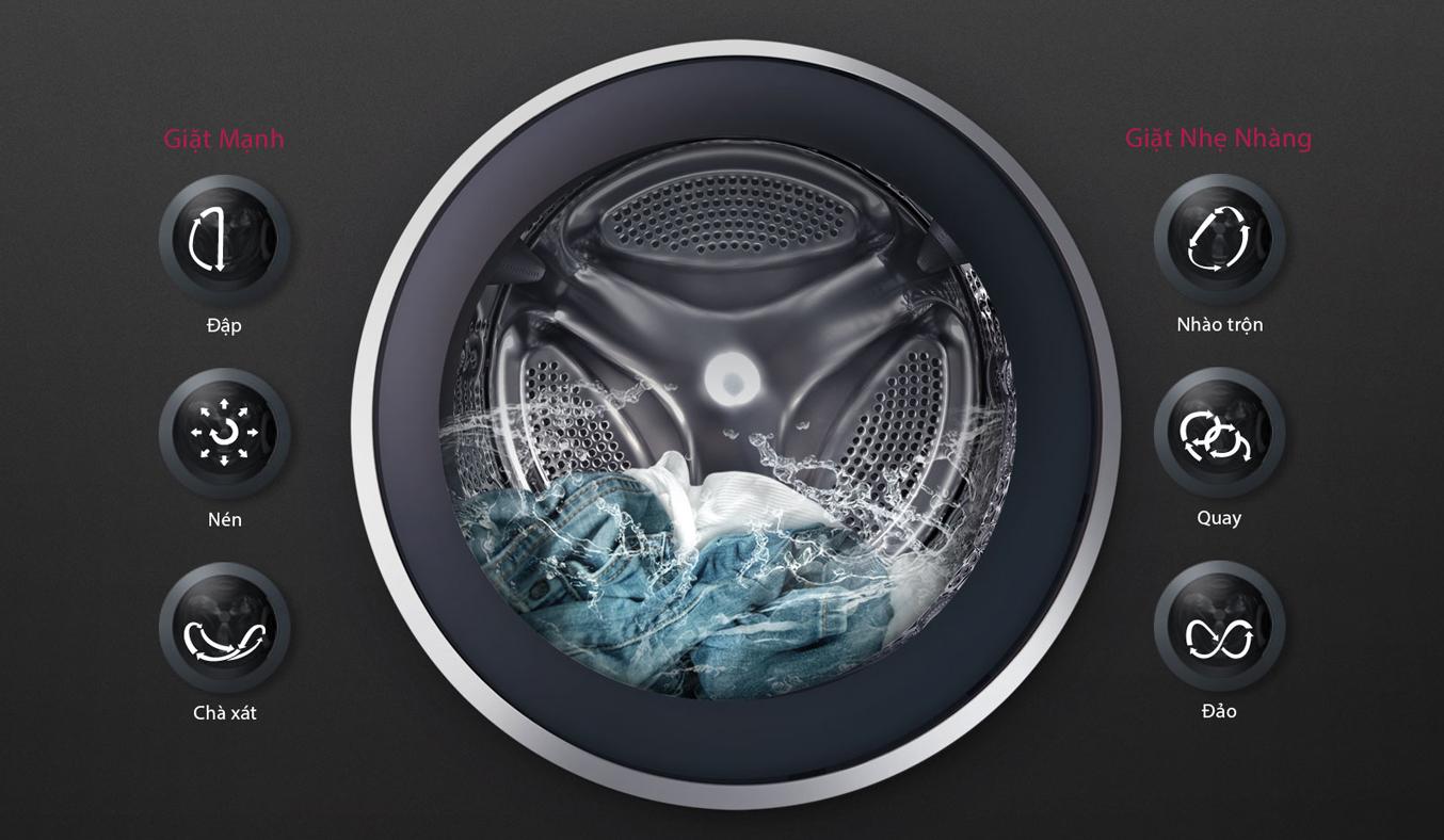 Máy giặt LG 8KG FC1408S4W2 chăm sóc quần áo sạch bẩn, bền đẹp